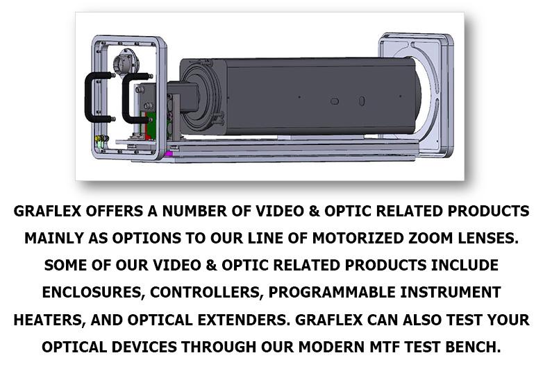 Video Optic Frame | Graflex